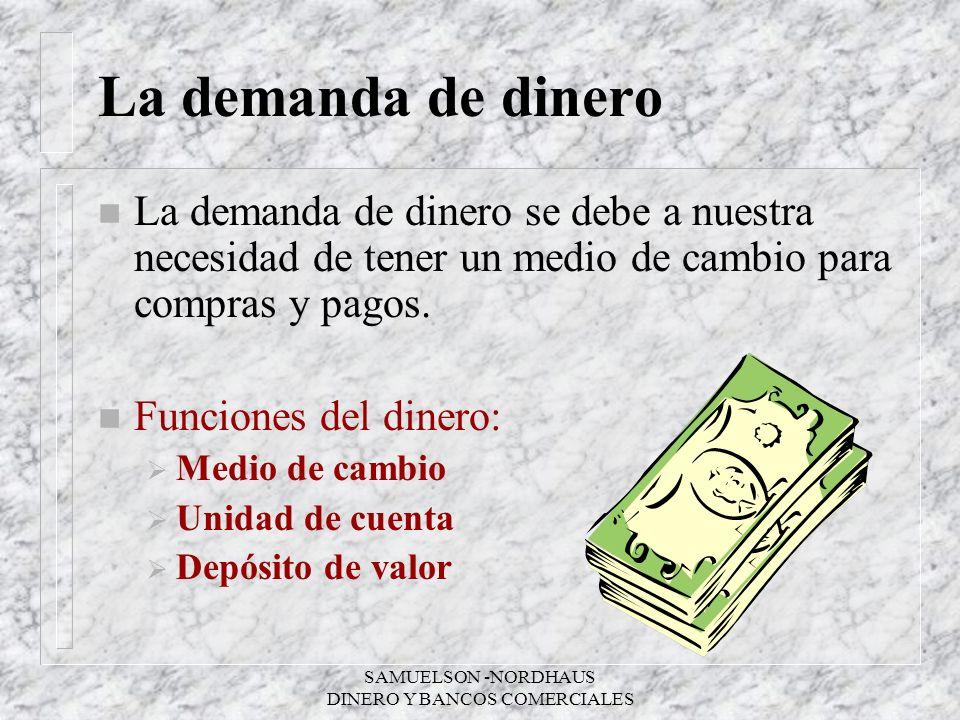 SAMUELSON -NORDHAUS DINERO Y BANCOS COMERCIALES La demanda de dinero n La demanda de dinero se debe a nuestra necesidad de tener un medio de cambio pa