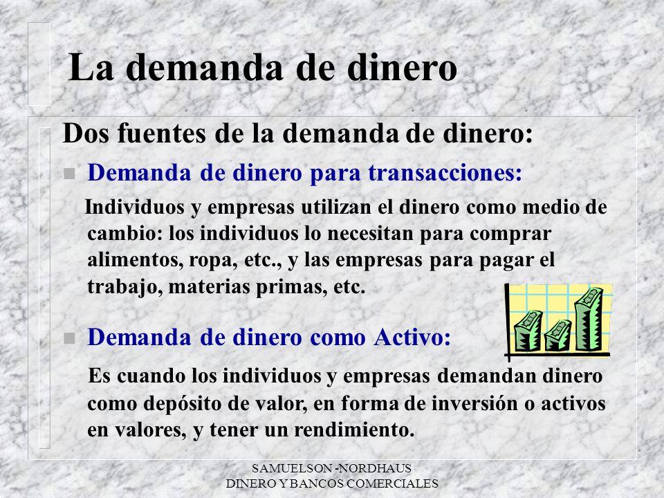 SAMUELSON -NORDHAUS DINERO Y BANCOS COMERCIALES La demanda de dinero Dos fuentes de la demanda de dinero: n Demanda de dinero para transacciones: Indi