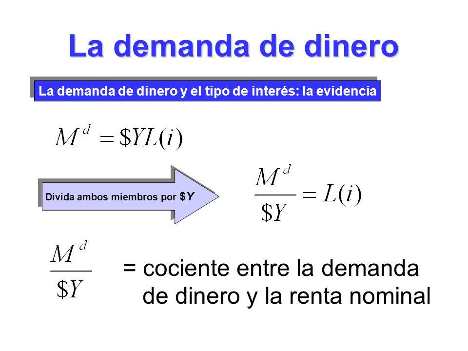 La demanda de dinero La demanda de dinero y el tipo de interés: la evidencia Divida ambos miembros por $Y = cociente entre la demanda de dinero y la r