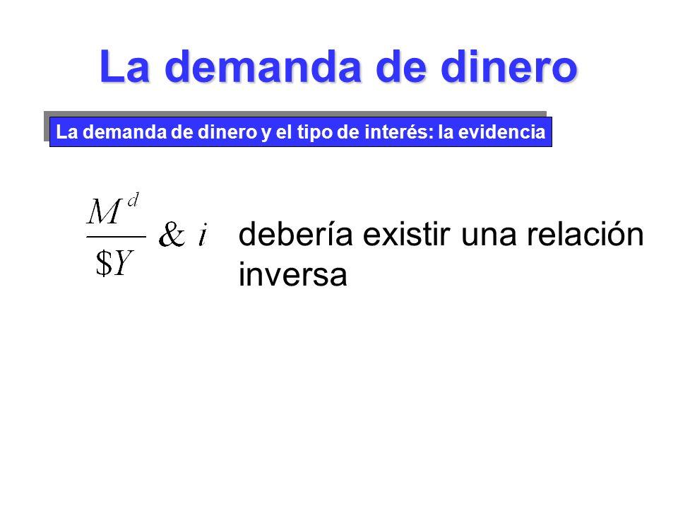 La demanda de dinero La demanda de dinero y el tipo de interés: la evidencia debería existir una relación inversa