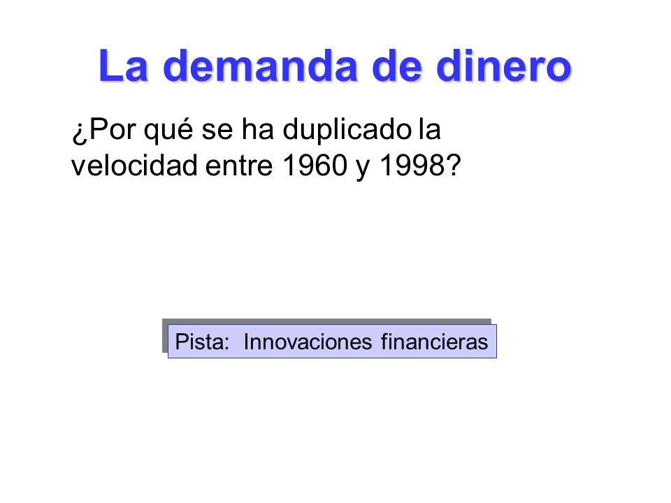 La demanda de dinero ¿Por qué se ha duplicado la velocidad entre 1960 y 1998? Pista: Innovaciones financieras