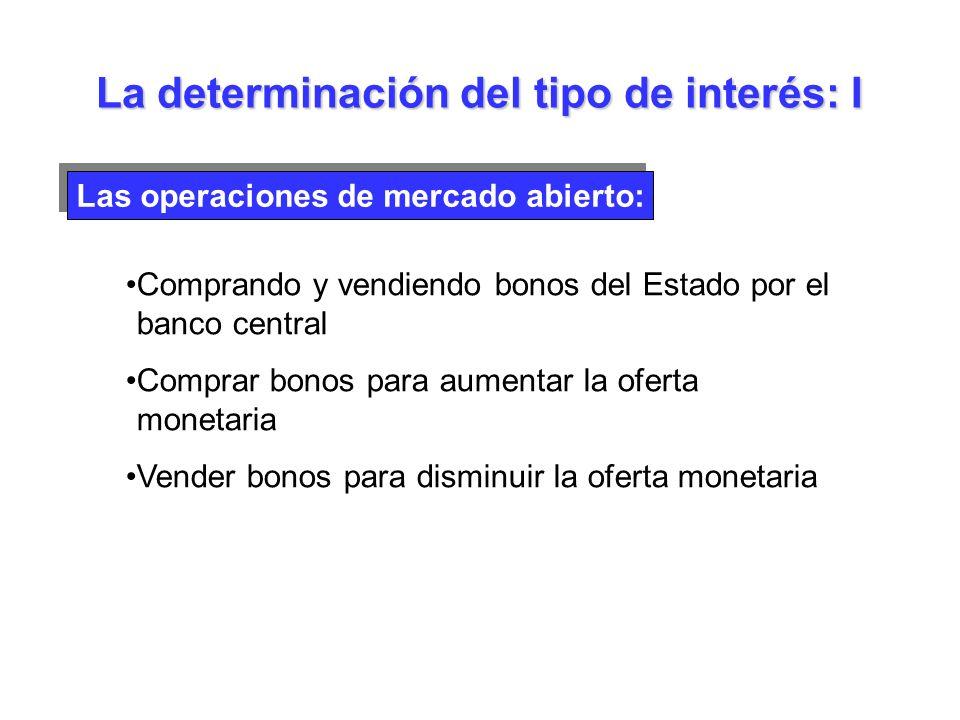Las operaciones de mercado abierto: Comprando y vendiendo bonos del Estado por el banco central Comprar bonos para aumentar la oferta monetaria Vender