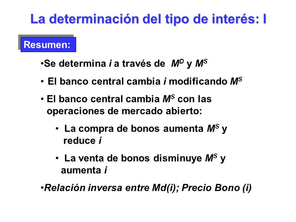 Resumen: Se determina i a través de M D y M S El banco central cambia i modificando M S El banco central cambia M S con las operaciones de mercado abi