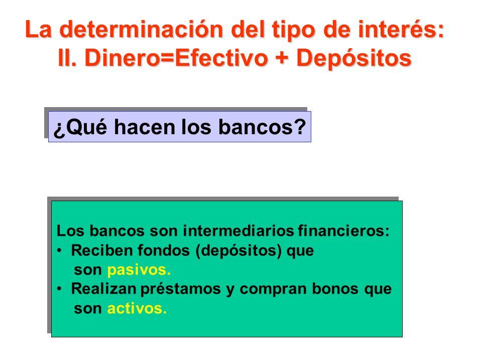 Los bancos son intermediarios financieros: Reciben fondos (depósitos) que son pasivos. Realizan préstamos y compran bonos que son activos. Los bancos