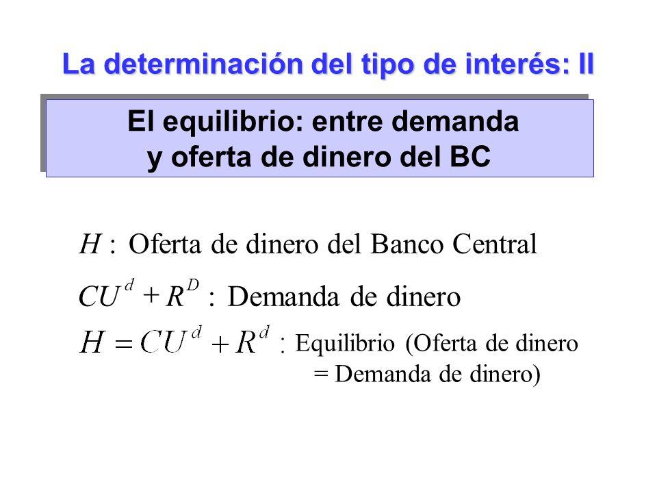 La determinación del tipo de interés: II El equilibrio: entre demanda y oferta de dinero del BC El equilibrio: entre demanda y oferta de dinero del BC