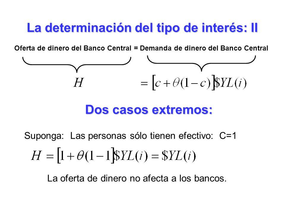La determinación del tipo de interés: II Oferta de dinero del Banco Central = Demanda de dinero del Banco Central Suponga: Las personas sólo tienen ef
