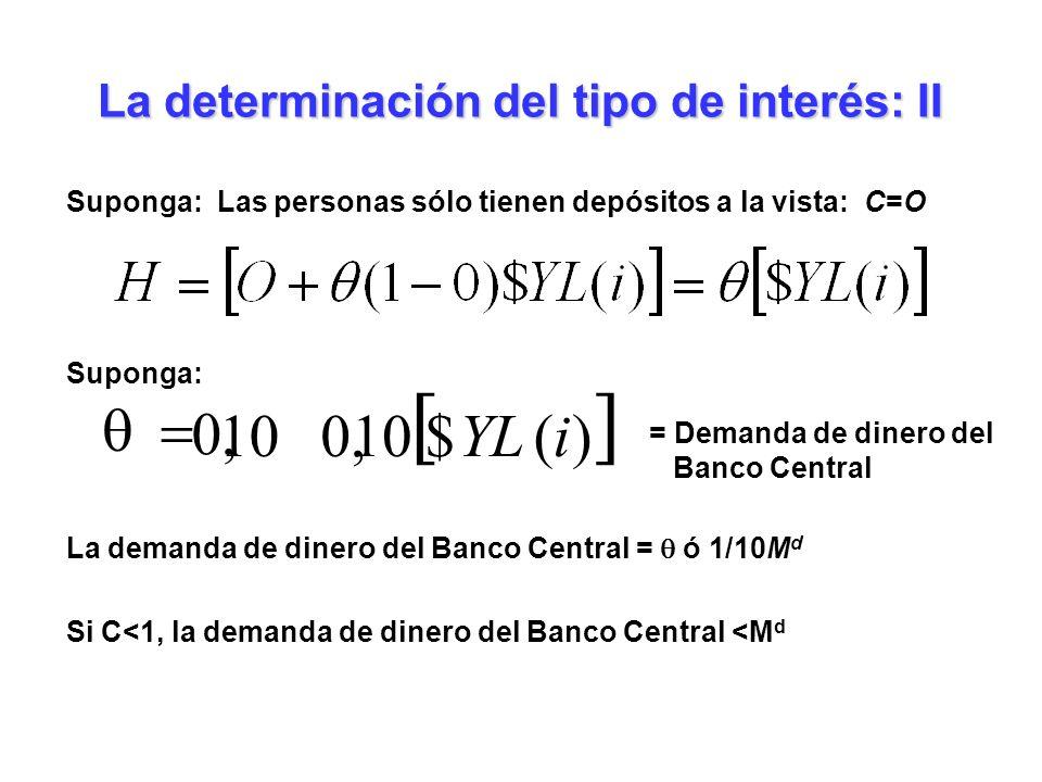 La determinación del tipo de interés: II Suponga: Las personas sólo tienen depósitos a la vista: C=O Suponga: )($100,10 0, iYL = Demanda de dinero del