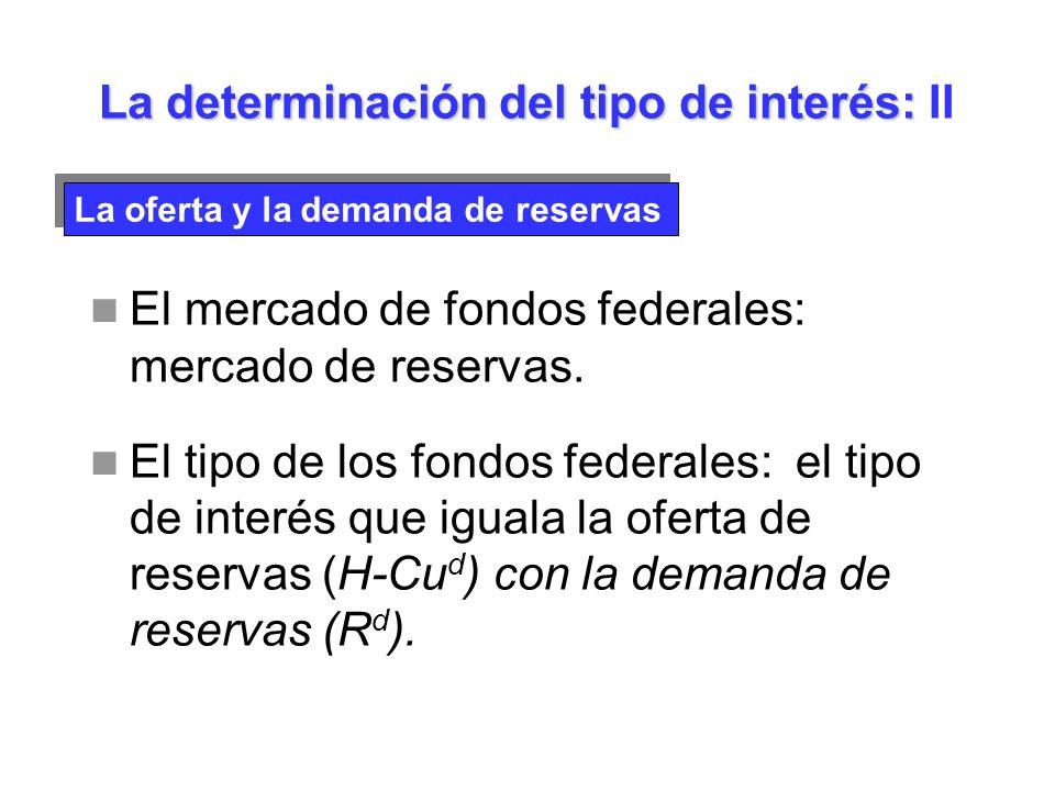 La oferta y la demanda de reservas La determinación del tipo de interés: La determinación del tipo de interés: II El mercado de fondos federales: merc