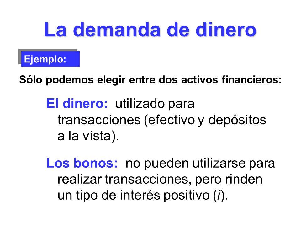 La demanda de dinero El dinero: utilizado para transacciones (efectivo y depósitos a la vista). Los bonos: no pueden utilizarse para realizar transacc