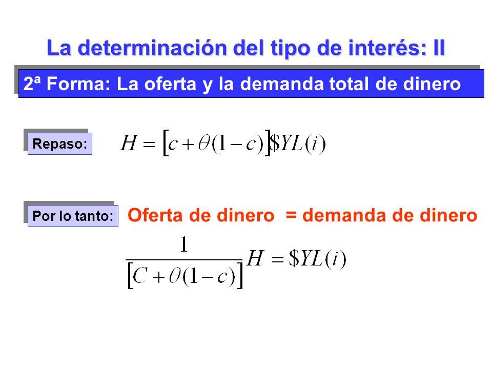 2ª Forma: La oferta y la demanda total de dinero La determinación del tipo de interés: II Repaso: Por lo tanto: Oferta de dinero = demanda de dinero