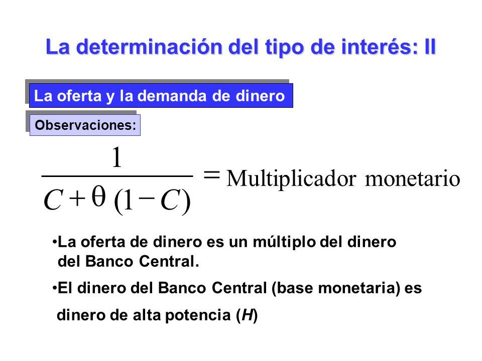 La oferta y la demanda de dinero La determinación del tipo de interés: II Observaciones: Multiplicador monetario )1( 1 CC La oferta de dinero es un mú