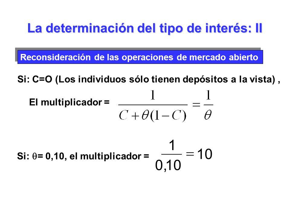 Reconsideración de las operaciones de mercado abierto La determinación del tipo de interés: II Si: C=O (Los individuos sólo tienen depósitos a la vist