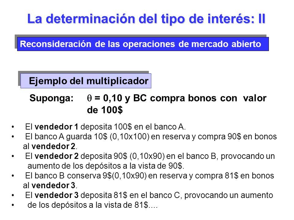 Reconsideración de las operaciones de mercado abierto La determinación del tipo de interés: II Ejemplo del multiplicador Suponga: = 0,10 y BC compra b
