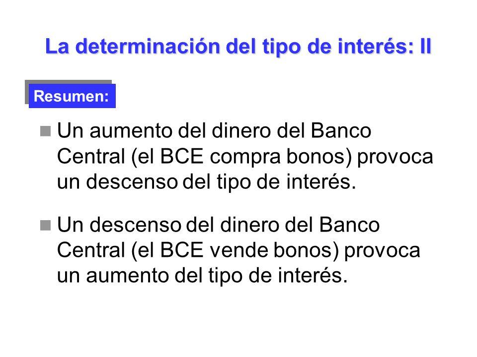 Un aumento del dinero del Banco Central (el BCE compra bonos) provoca un descenso del tipo de interés. Un descenso del dinero del Banco Central (el BC