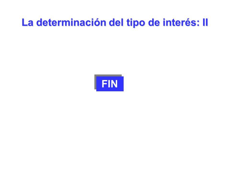 La determinación del tipo de interés: II FIN
