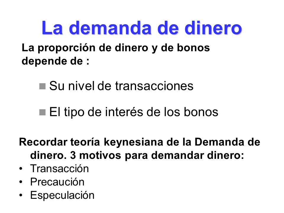La demanda de dinero Su nivel de transacciones El tipo de interés de los bonos La proporción de dinero y de bonos depende de : Recordar teoría keynesi