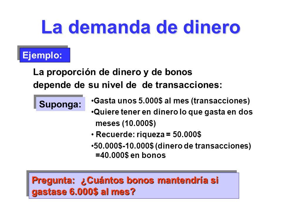 La demanda de dinero Ejemplo: La proporción de dinero y de bonos depende de su nivel de de transacciones: Suponga: Gasta unos 5.000$ al mes (transacci