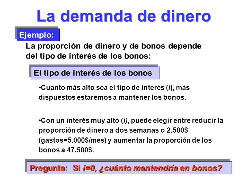 La demanda de dinero Ejemplo: La proporción de dinero y de bonos depende del tipo de interés de los bonos: El tipo de interés de los bonos Cuanto más