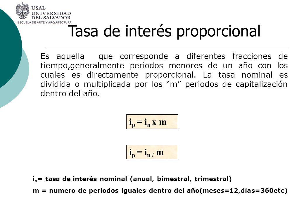 Es aquella que corresponde a diferentes fracciones de tiempo,generalmente periodos menores de un año con los cuales es directamente proporcional. La t