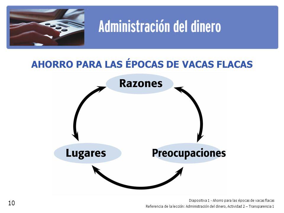Diapositiva 1 - Ahorro para las épocas de vacas flacas Referencia de la lección: Administración del dinero, Actividad 2 – Transparencia 1 AHORRO PARA