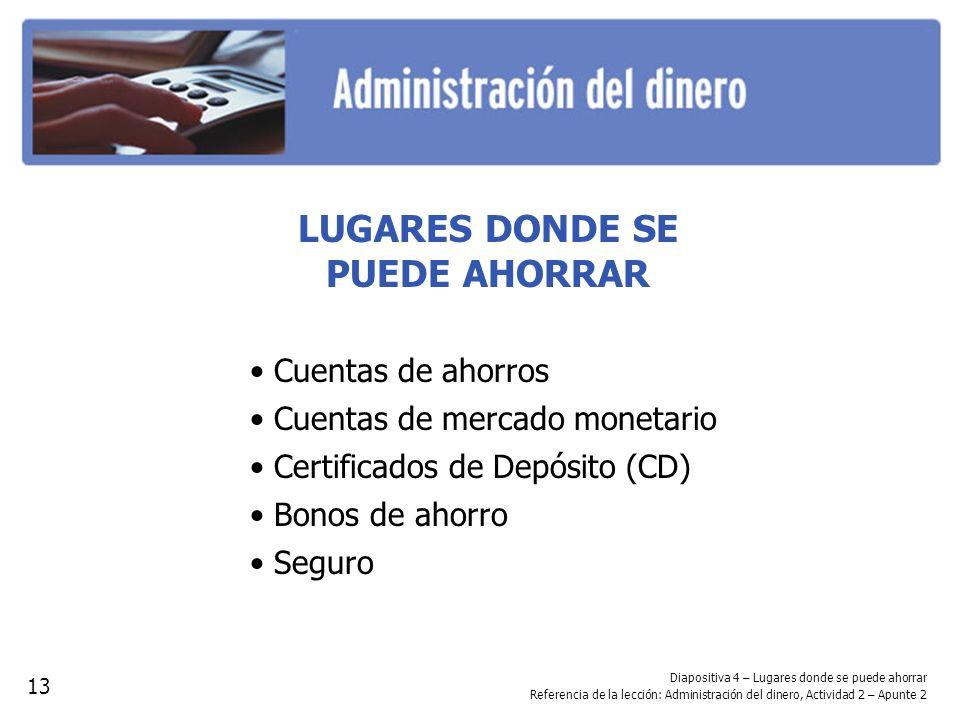 Diapositiva 4 – Lugares donde se puede ahorrar Referencia de la lección: Administración del dinero, Actividad 2 – Apunte 2 LUGARES DONDE SE PUEDE AHOR