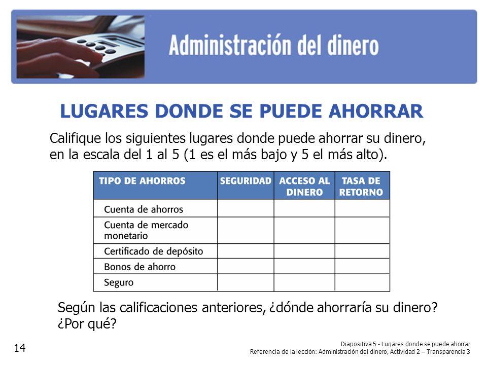 Diapositiva 5 - Lugares donde se puede ahorrar Referencia de la lección: Administración del dinero, Actividad 2 – Transparencia 3 LUGARES DONDE SE PUE