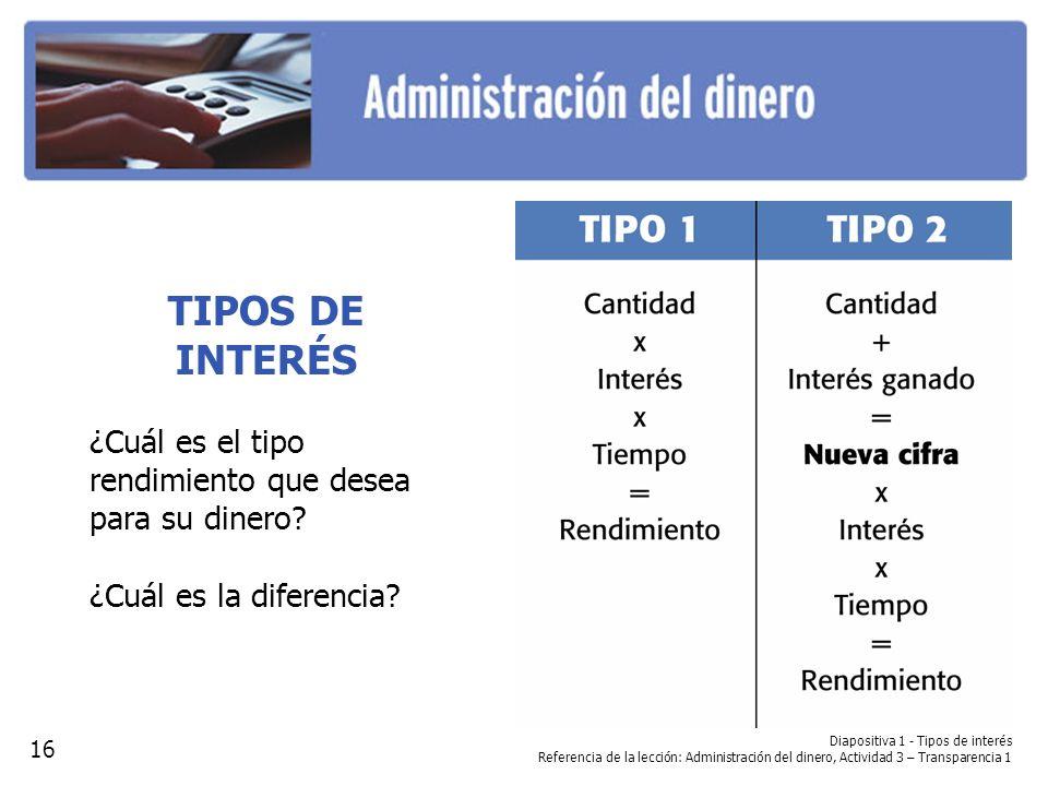 Diapositiva 1 - Tipos de interés Referencia de la lección: Administración del dinero, Actividad 3 – Transparencia 1 TIPOS DE INTERÉS ¿Cuál es el tipo