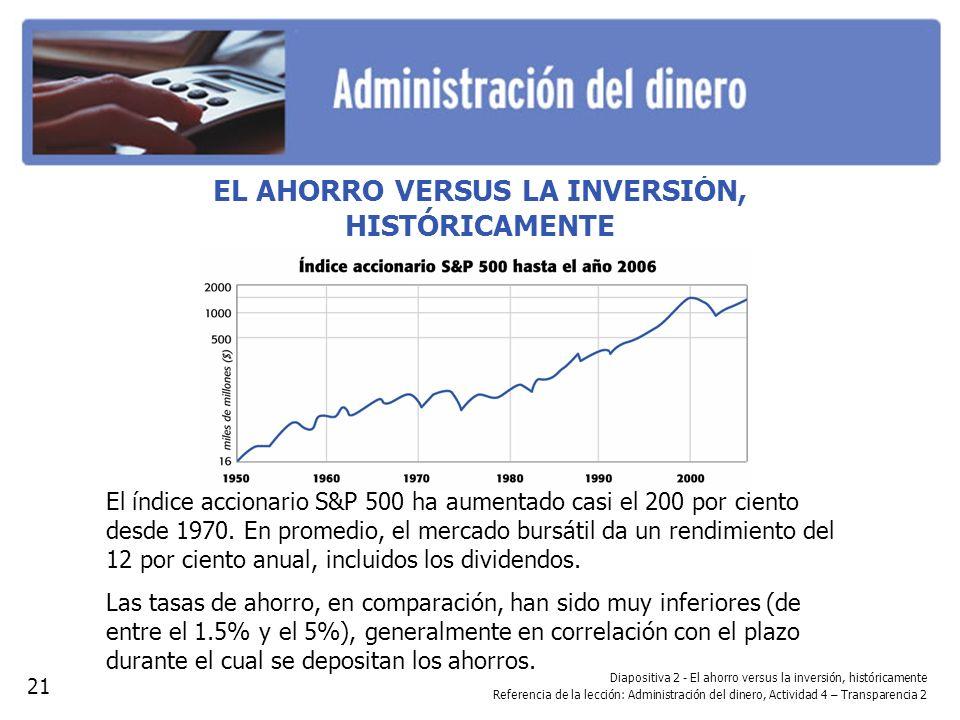 Diapositiva 2 - El ahorro versus la inversión, históricamente Referencia de la lección: Administración del dinero, Actividad 4 – Transparencia 2 EL AH