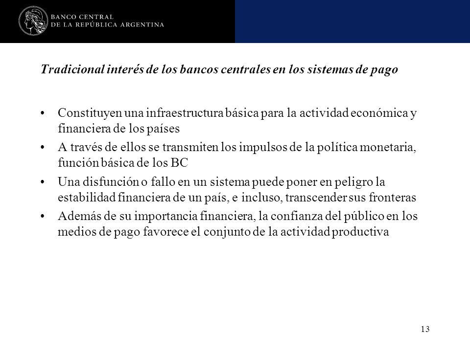 Nombre de la presentación en cuerpo 17 13 Tradicional interés de los bancos centrales en los sistemas de pago Constituyen una infraestructura básica p