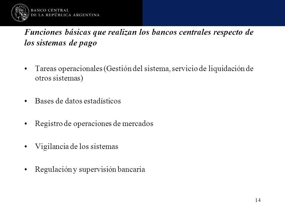 Nombre de la presentación en cuerpo 17 14 Funciones básicas que realizan los bancos centrales respecto de los sistemas de pago Tareas operacionales (G