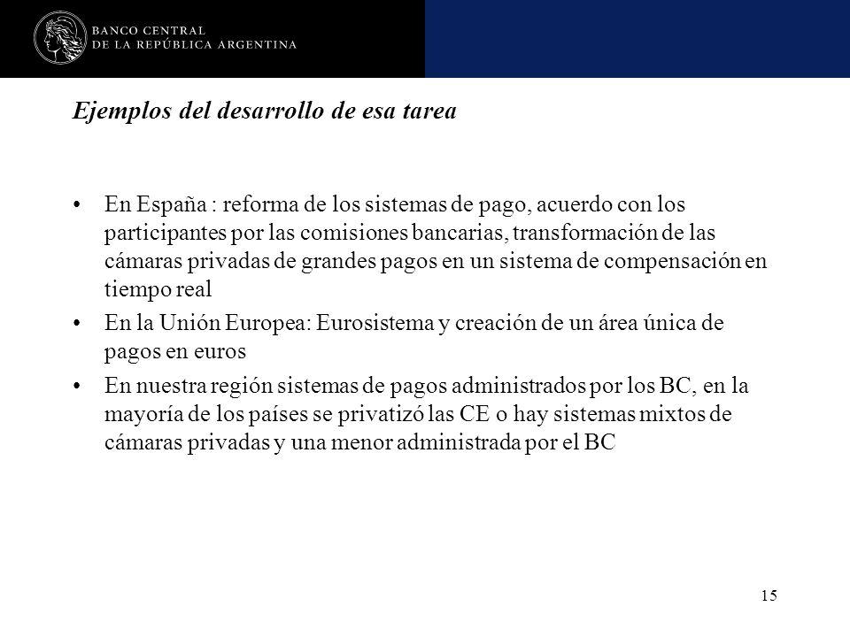 Nombre de la presentación en cuerpo 17 15 Ejemplos del desarrollo de esa tarea En España : reforma de los sistemas de pago, acuerdo con los participan
