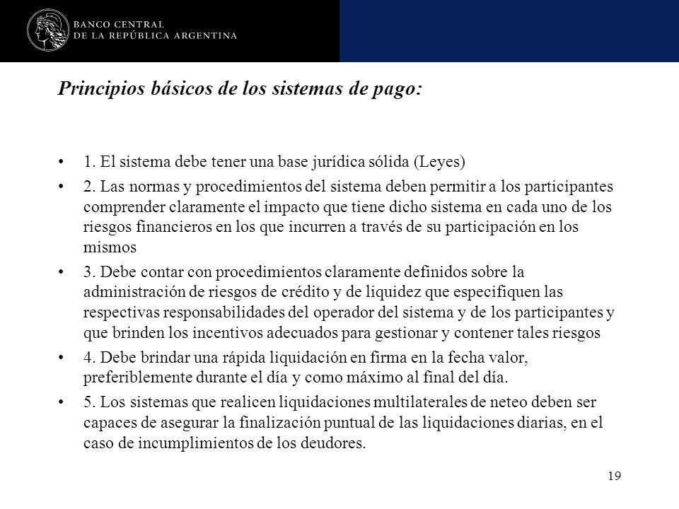 Nombre de la presentación en cuerpo 17 19 Principios básicos de los sistemas de pago: 1. El sistema debe tener una base jurídica sólida (Leyes) 2. Las