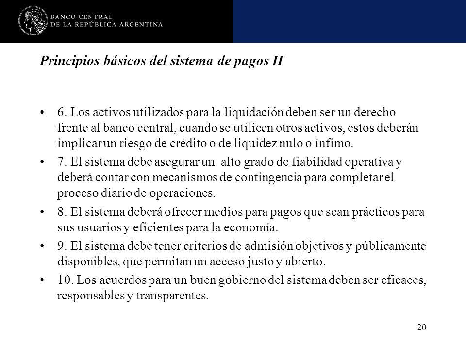 Nombre de la presentación en cuerpo 17 20 Principios básicos del sistema de pagos II 6. Los activos utilizados para la liquidación deben ser un derech