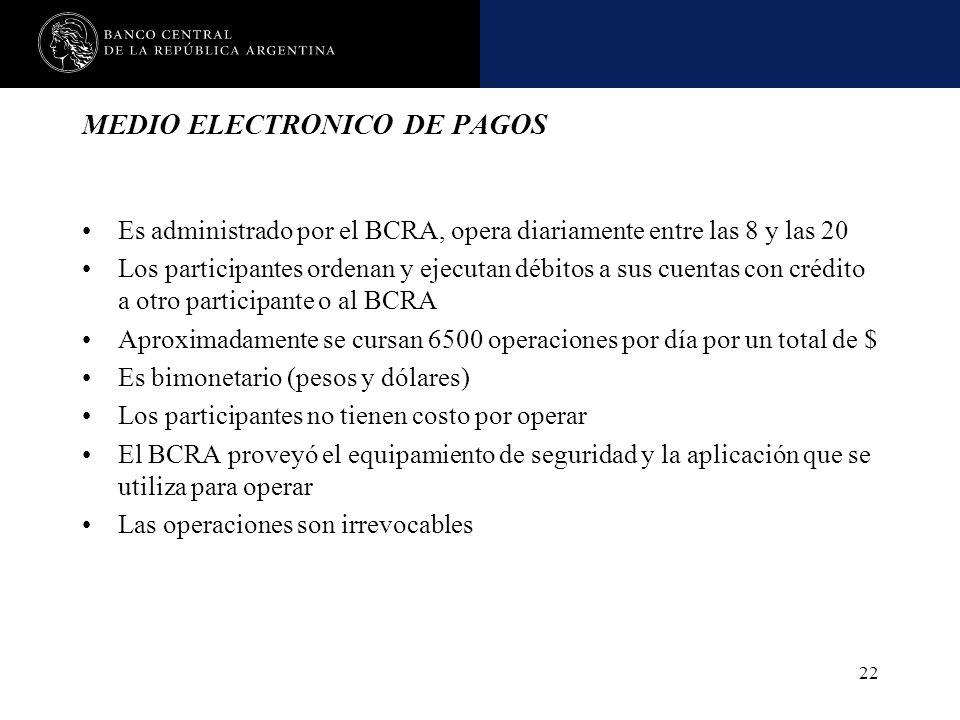 Nombre de la presentación en cuerpo 17 22 MEDIO ELECTRONICO DE PAGOS Es administrado por el BCRA, opera diariamente entre las 8 y las 20 Los participa