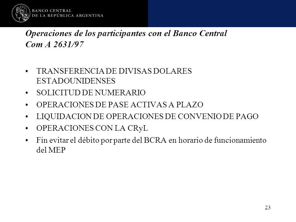 Nombre de la presentación en cuerpo 17 23 Operaciones de los participantes con el Banco Central Com A 2631/97 TRANSFERENCIA DE DIVISAS DOLARES ESTADOU