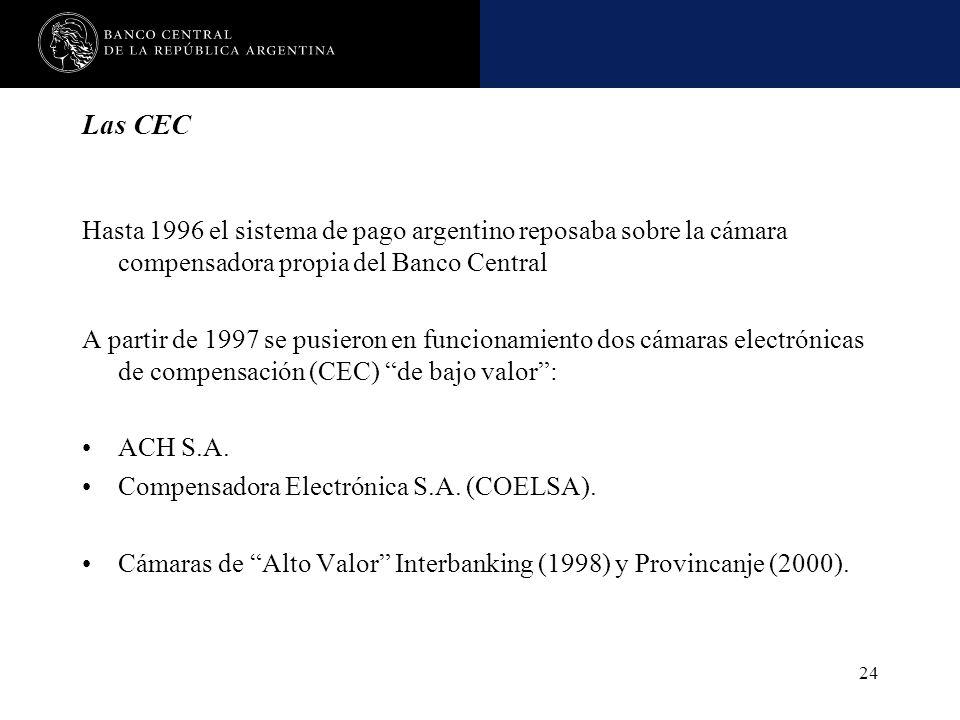 Nombre de la presentación en cuerpo 17 24 Las CEC Hasta 1996 el sistema de pago argentino reposaba sobre la cámara compensadora propia del Banco Centr