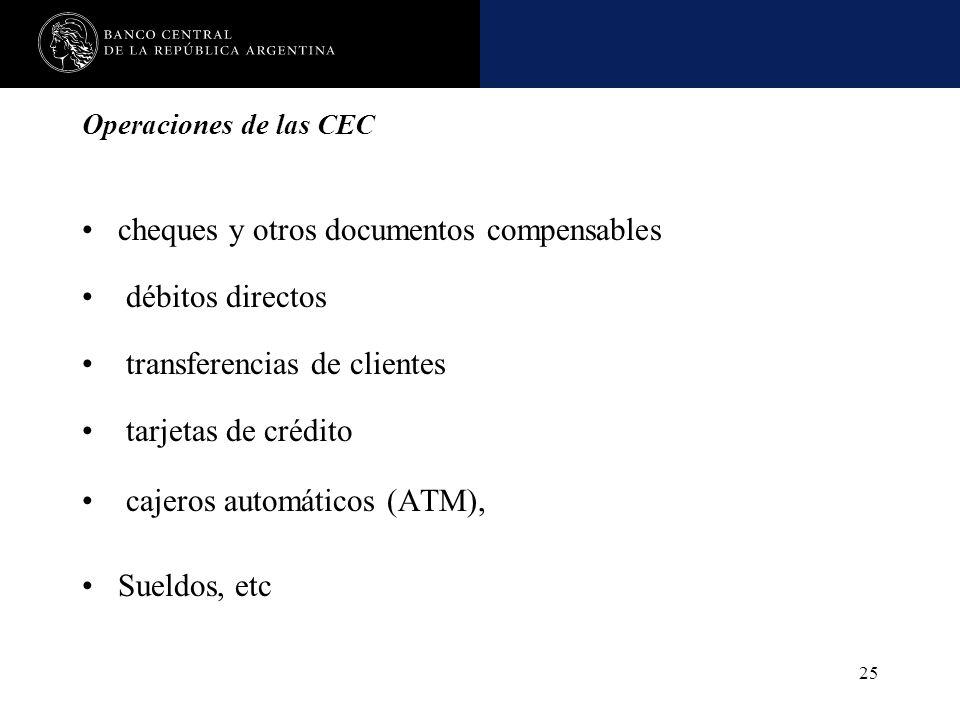 Nombre de la presentación en cuerpo 17 25 Operaciones de las CEC cheques y otros documentos compensables débitos directos transferencias de clientes t