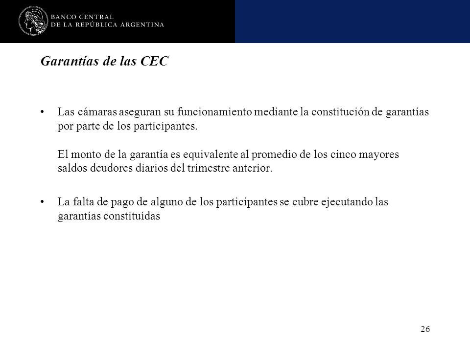 Nombre de la presentación en cuerpo 17 26 Garantías de las CEC Las cámaras aseguran su funcionamiento mediante la constitución de garantías por parte