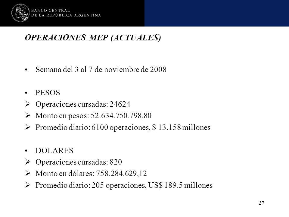 Nombre de la presentación en cuerpo 17 27 OPERACIONES MEP (ACTUALES) Semana del 3 al 7 de noviembre de 2008 PESOS Operaciones cursadas: 24624 Monto en