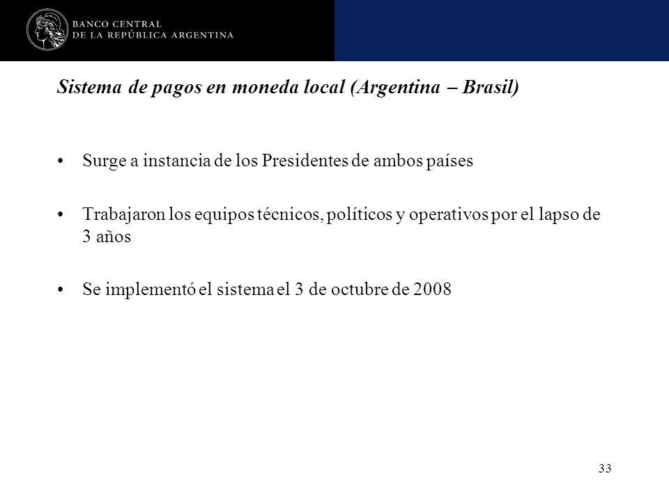 Nombre de la presentación en cuerpo 17 33 Sistema de pagos en moneda local (Argentina – Brasil) Surge a instancia de los Presidentes de ambos países T