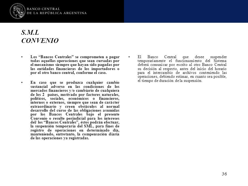 Nombre de la presentación en cuerpo 17 36 S.M.L CONVENIO Los Bancos Centrales se comprometen a pagar todas aquellas operaciones que sean cursadas por