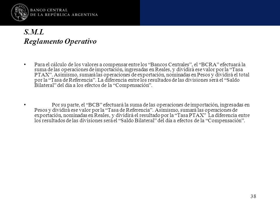 Nombre de la presentación en cuerpo 17 38 S.M.L Reglamento Operativo Para el cálculo de los valores a compensar entre los Bancos Centrales, el BCRA ef