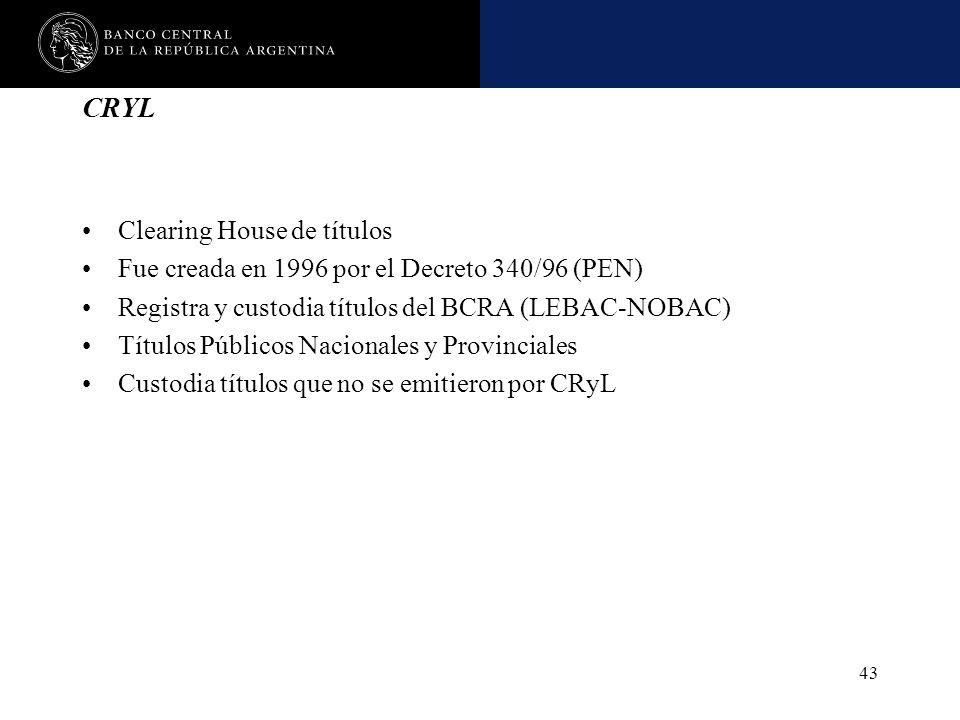 Nombre de la presentación en cuerpo 17 43 CRYL Clearing House de títulos Fue creada en 1996 por el Decreto 340/96 (PEN) Registra y custodia títulos de