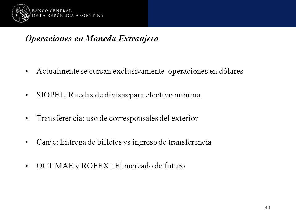 Nombre de la presentación en cuerpo 17 44 Operaciones en Moneda Extranjera Actualmente se cursan exclusivamente operaciones en dólares SIOPEL: Ruedas