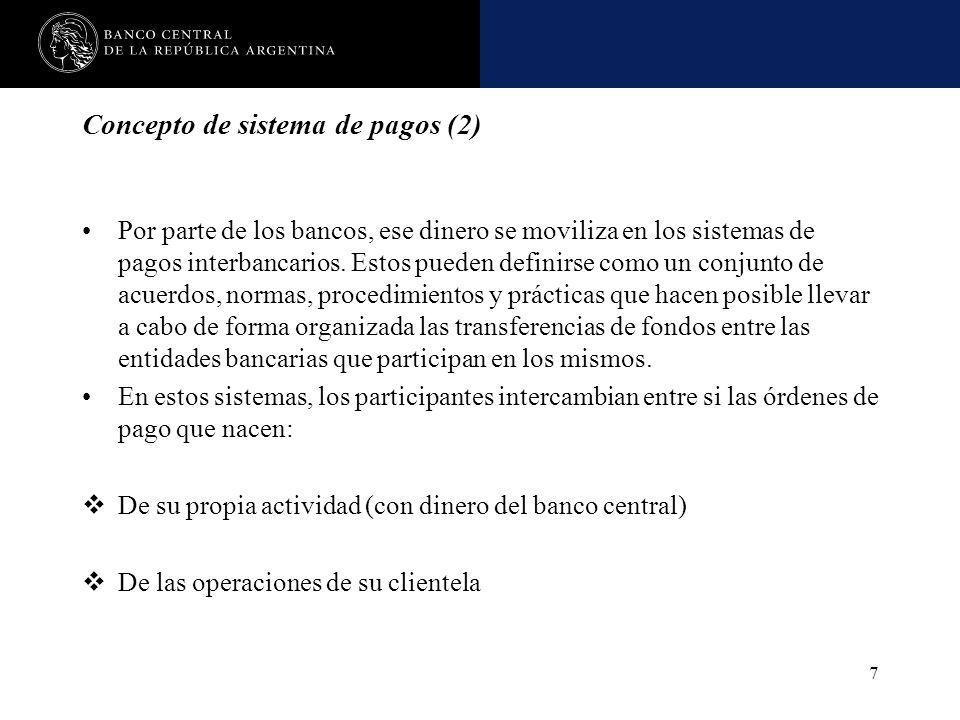 Nombre de la presentación en cuerpo 17 7 Concepto de sistema de pagos (2) Por parte de los bancos, ese dinero se moviliza en los sistemas de pagos int
