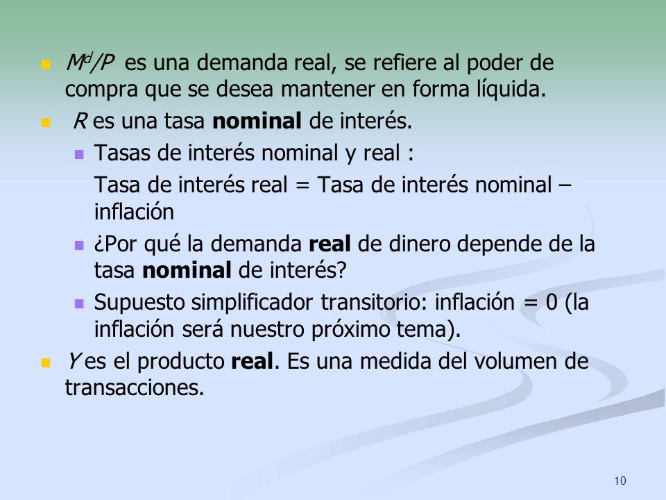 10 M d /P es una demanda real, se refiere al poder de compra que se desea mantener en forma líquida. R es una tasa nominal de interés. Tasas de interé
