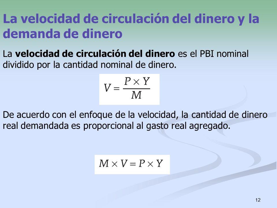 12 La velocidad de circulación del dinero y la demanda de dinero La velocidad de circulación del dinero es el PBI nominal dividido por la cantidad nom