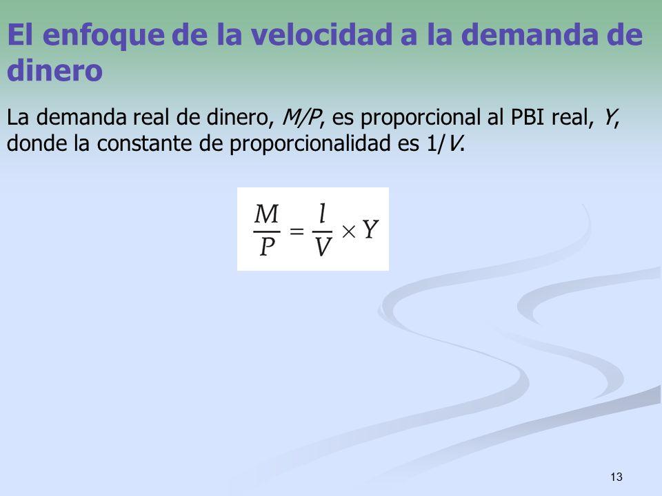 13 El enfoque de la velocidad a la demanda de dinero La demanda real de dinero, M/P, es proporcional al PBI real, Y, donde la constante de proporciona