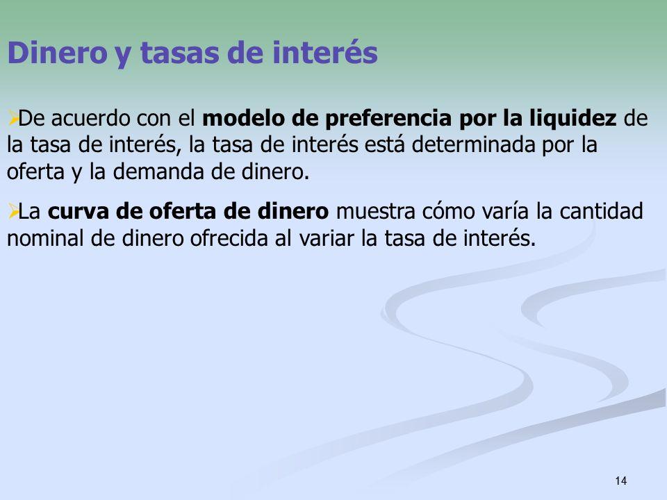 14 Dinero y tasas de interés De acuerdo con el modelo de preferencia por la liquidez de la tasa de interés, la tasa de interés está determinada por la