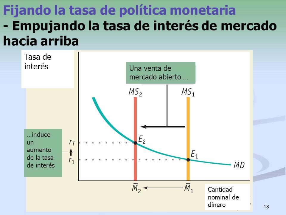 18 Fijando la tasa de política monetaria - Empujando la tasa de interés de mercado hacia arriba Cantidad nominal de dinero Tasa de interés Una venta d